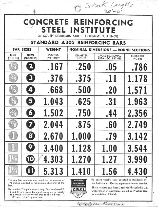 Steel Institute 01